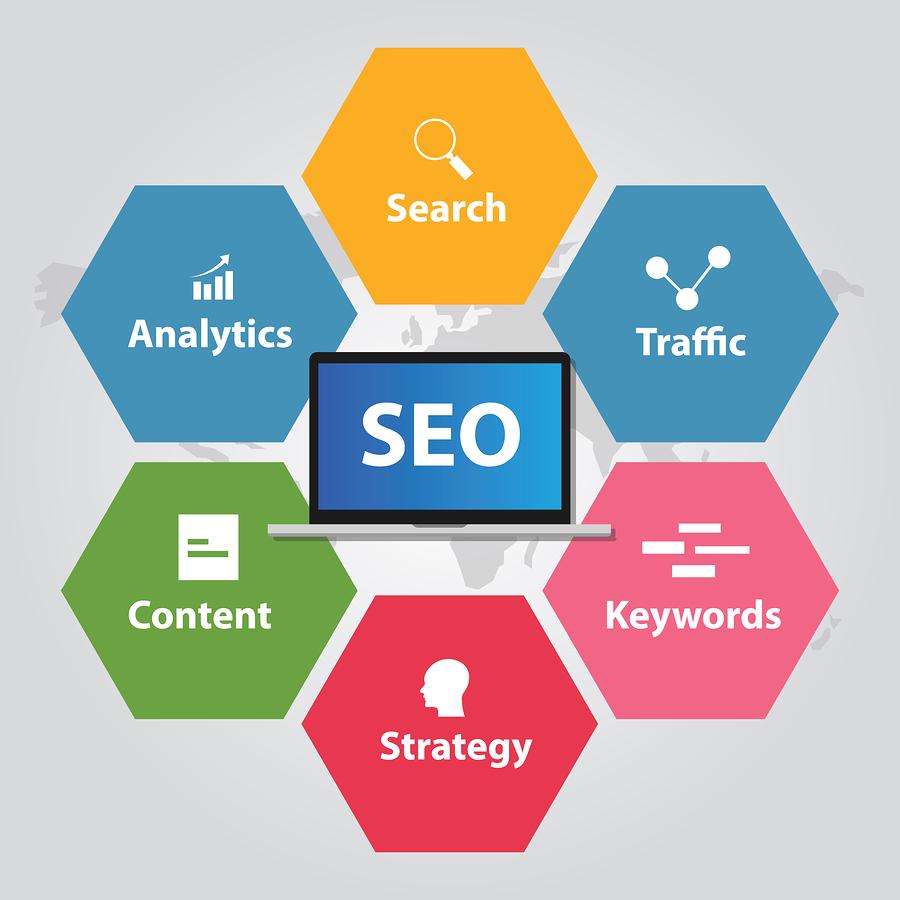 seo meaning
